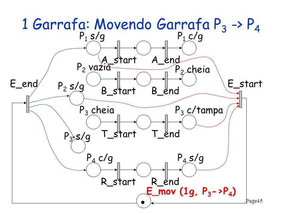 1 Garrafa: Movendo Garrafa P3 -> P4