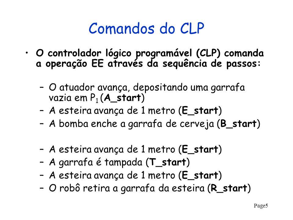 Comandos do CLP O controlador lógico programável (CLP) comanda a operação EE através da sequência de passos:
