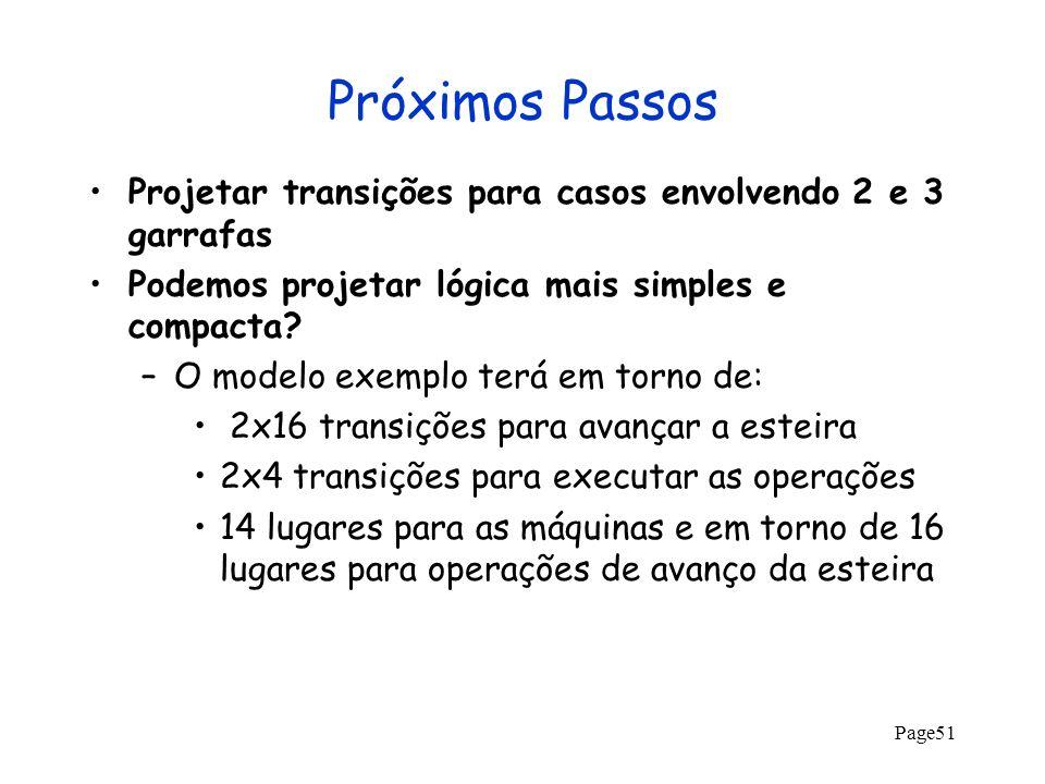 Próximos Passos Projetar transições para casos envolvendo 2 e 3 garrafas. Podemos projetar lógica mais simples e compacta
