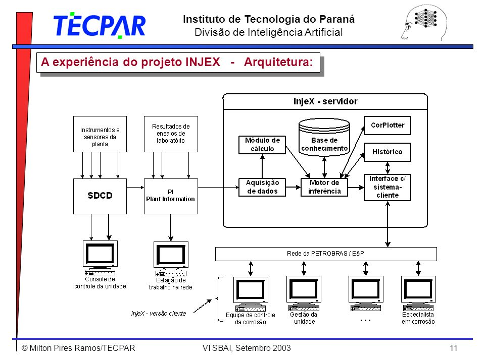 A experiência do projeto INJEX - Arquitetura: