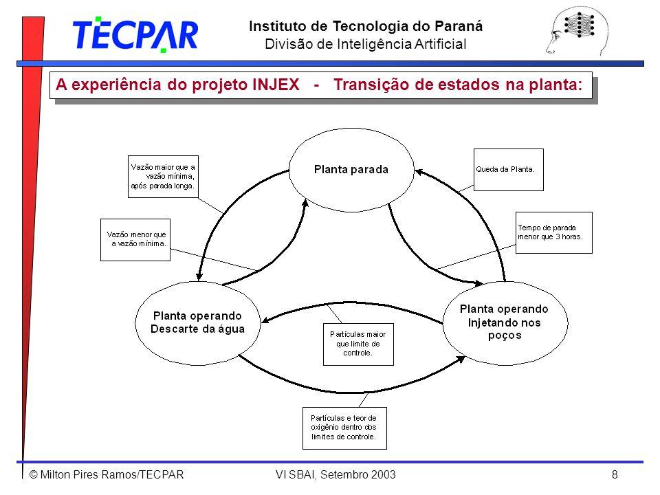 A experiência do projeto INJEX - Transição de estados na planta: