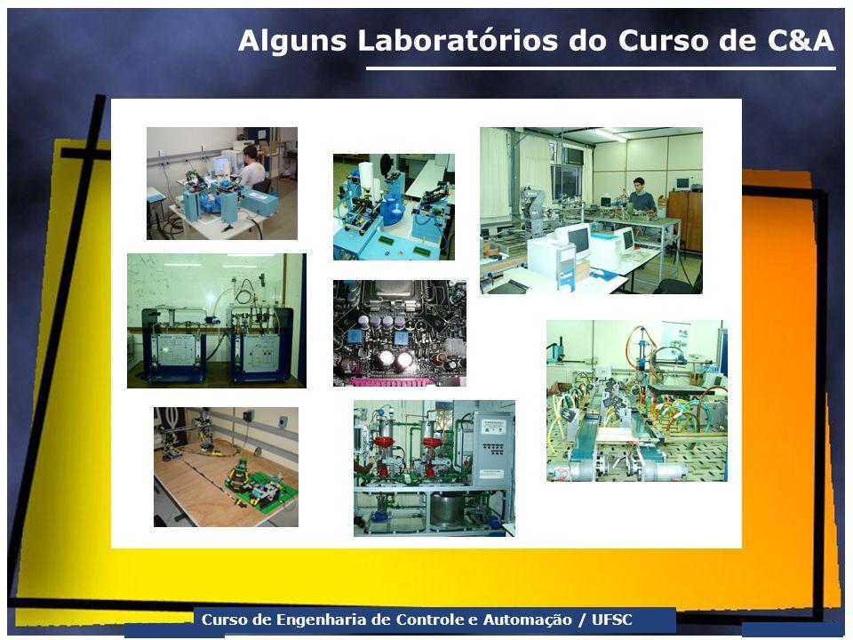 Alguns Laboratórios do Curso de C&A