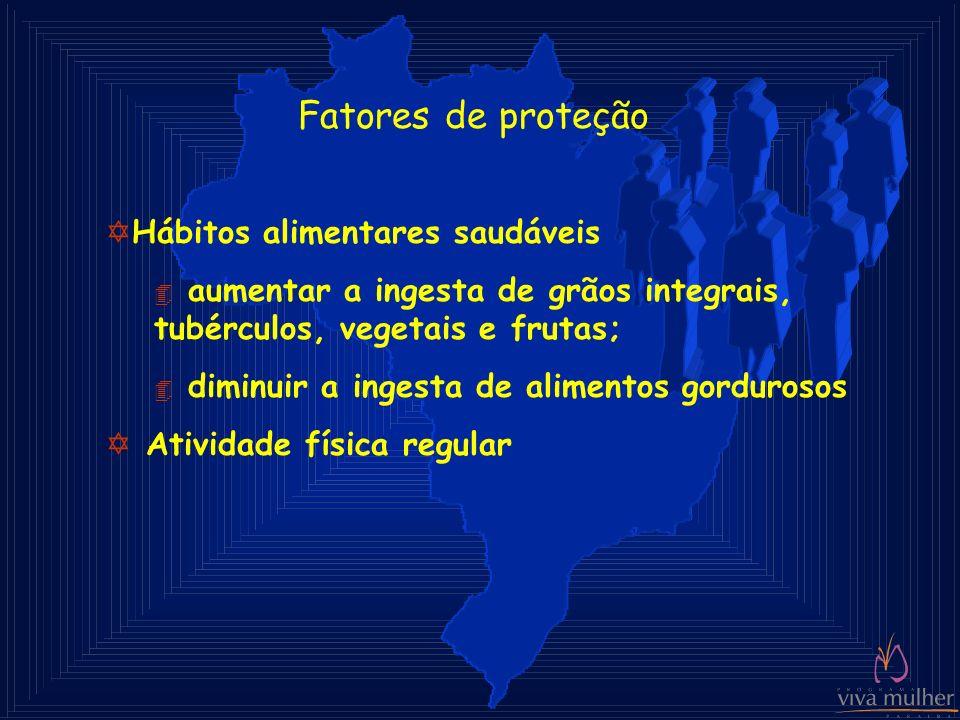 Fatores de proteção Hábitos alimentares saudáveis