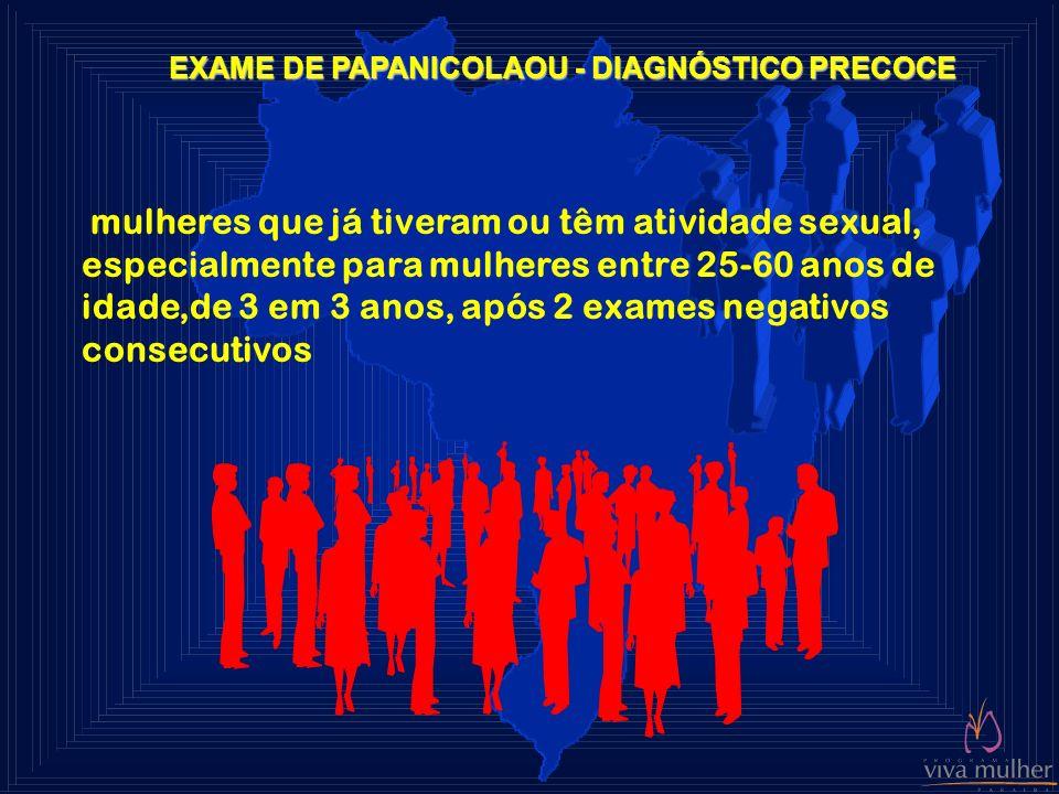 EXAME DE PAPANICOLAOU - DIAGNÓSTICO PRECOCE