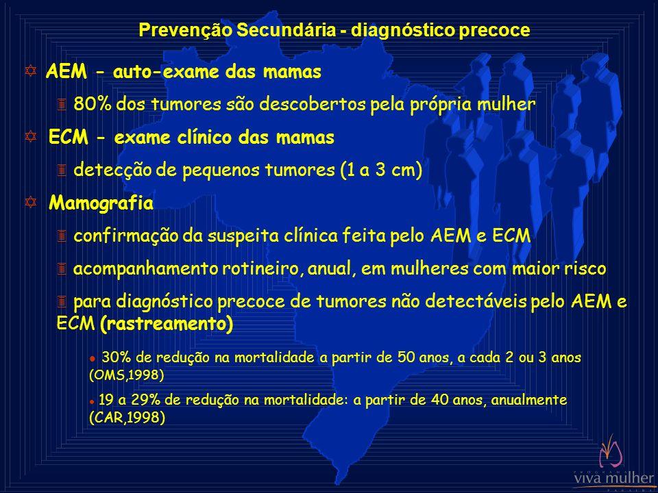 Prevenção Secundária - diagnóstico precoce