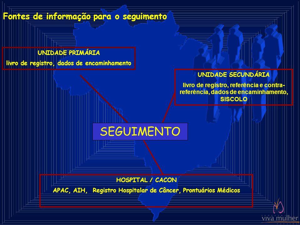 SEGUIMENTO Fontes de informação para o seguimento UNIDADE PRIMÁRIA