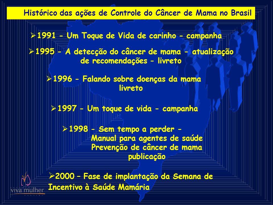 2000 – Fase de implantação da Semana de Incentivo à Saúde Mamária