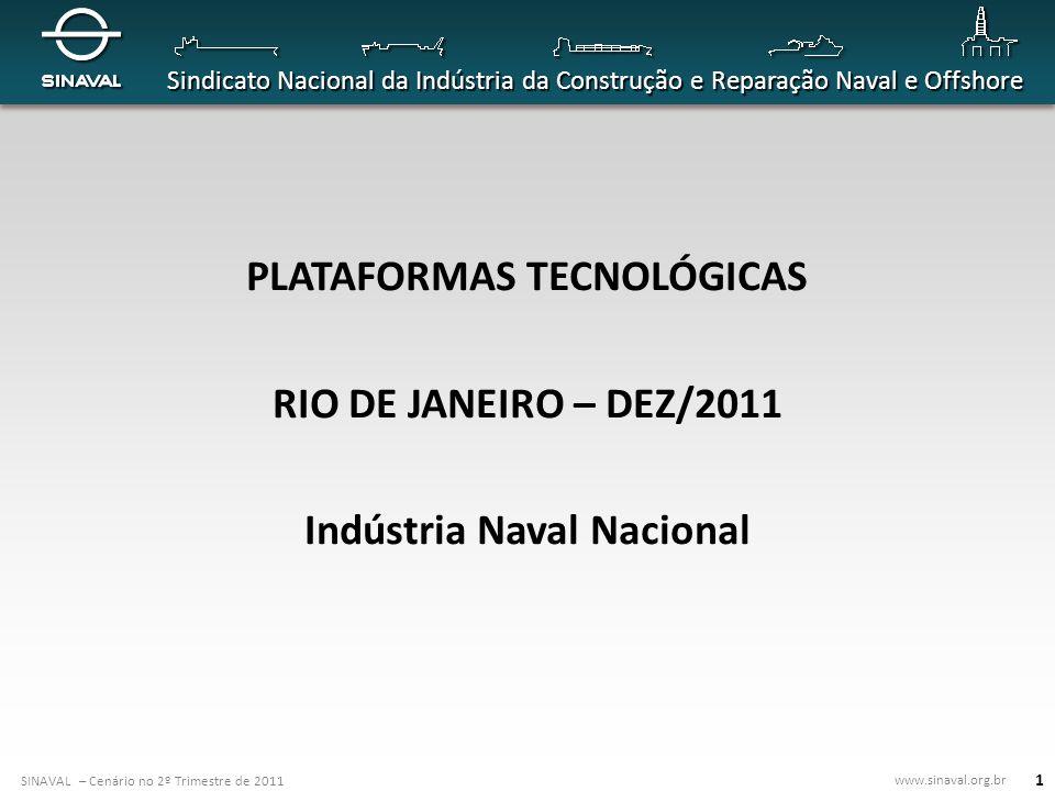 PLATAFORMAS TECNOLÓGICAS Indústria Naval Nacional