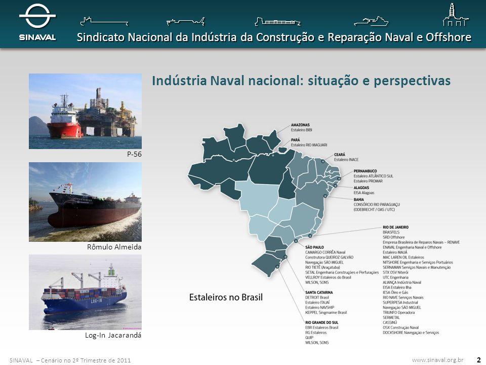Indústria Naval nacional: situação e perspectivas