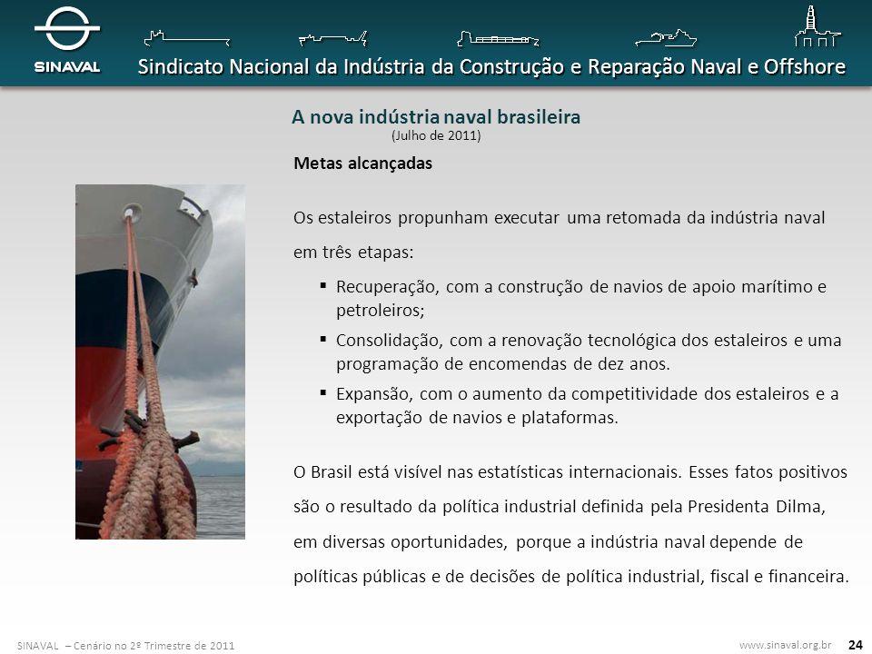 A nova indústria naval brasileira