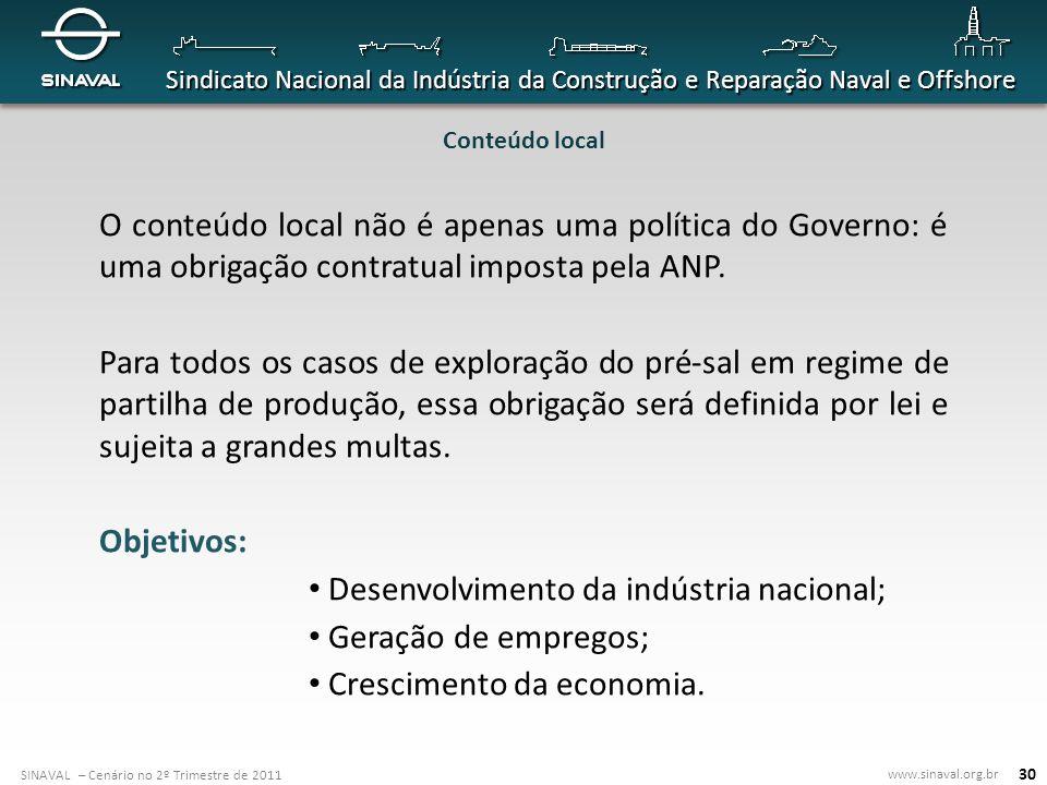 Desenvolvimento da indústria nacional; Geração de empregos;