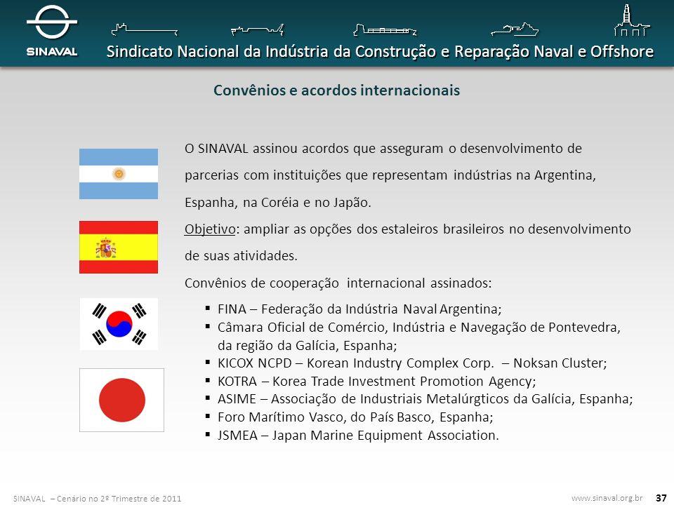 Convênios e acordos internacionais