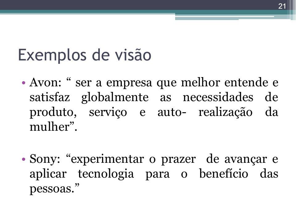 Exemplos de visão