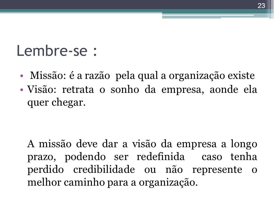 Lembre-se : Missão: é a razão pela qual a organização existe