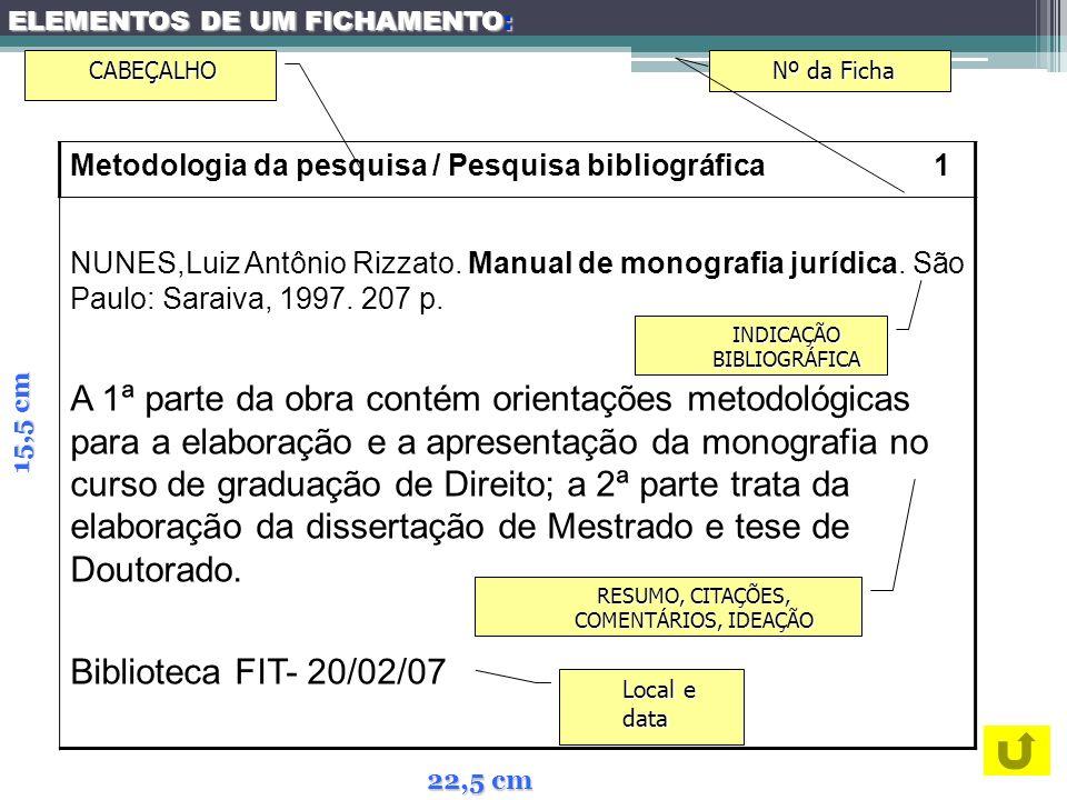 ELEMENTOS DE UM FICHAMENTO: