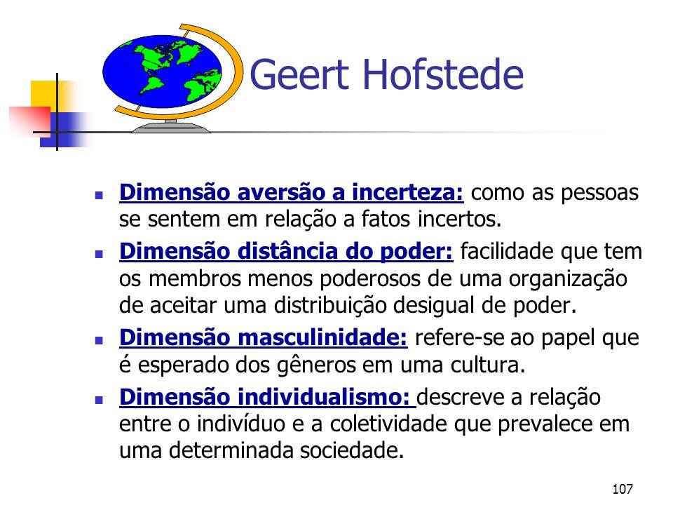 Geert Hofstede Dimensão aversão a incerteza: como as pessoas se sentem em relação a fatos incertos.