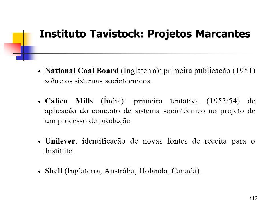 Instituto Tavistock: Projetos Marcantes