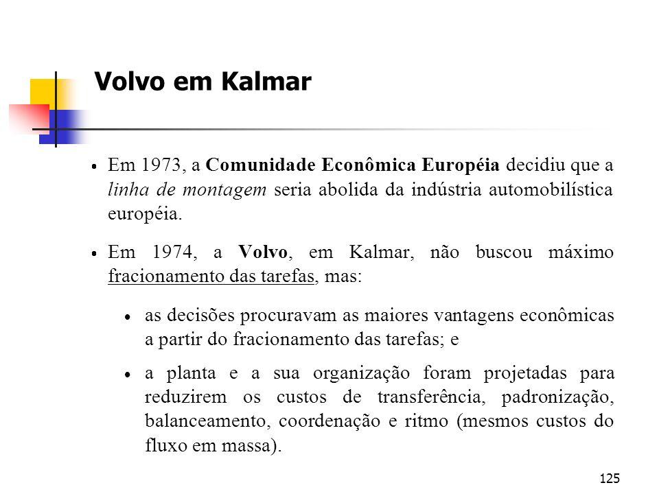 Volvo em KalmarEm 1973, a Comunidade Econômica Européia decidiu que a linha de montagem seria abolida da indústria automobilística européia.