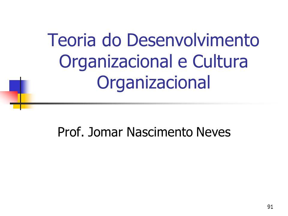 Teoria do Desenvolvimento Organizacional e Cultura Organizacional