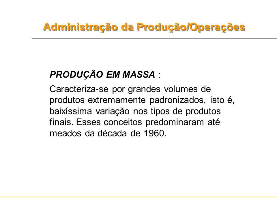 PRODUÇÃO EM MASSA :