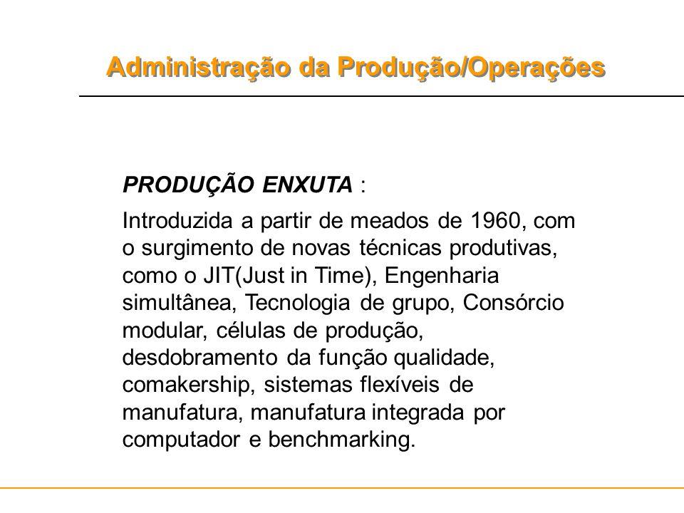 PRODUÇÃO ENXUTA :