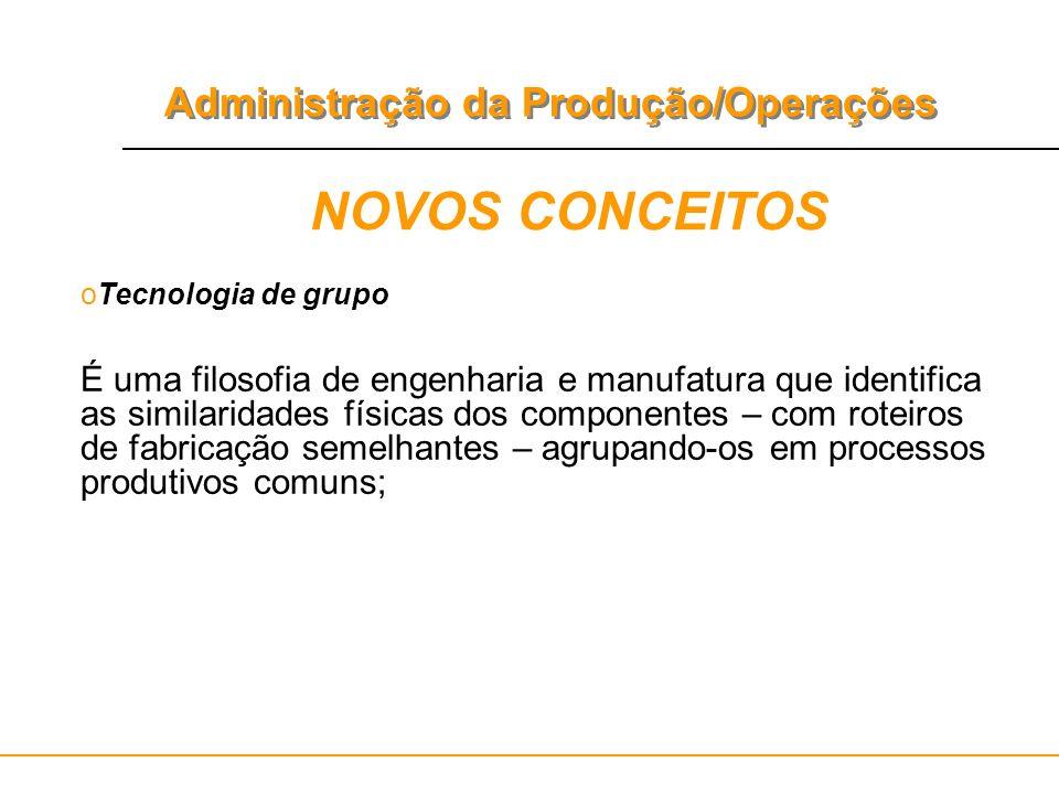 NOVOS CONCEITOS Tecnologia de grupo.