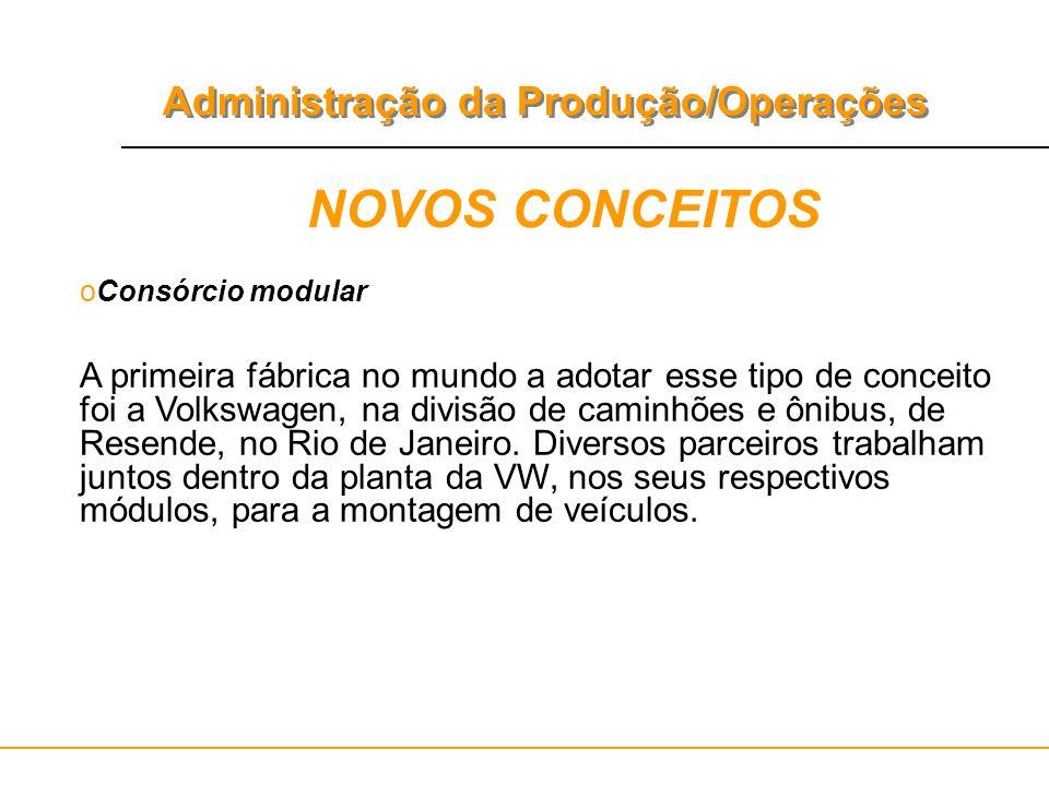 NOVOS CONCEITOS Consórcio modular.