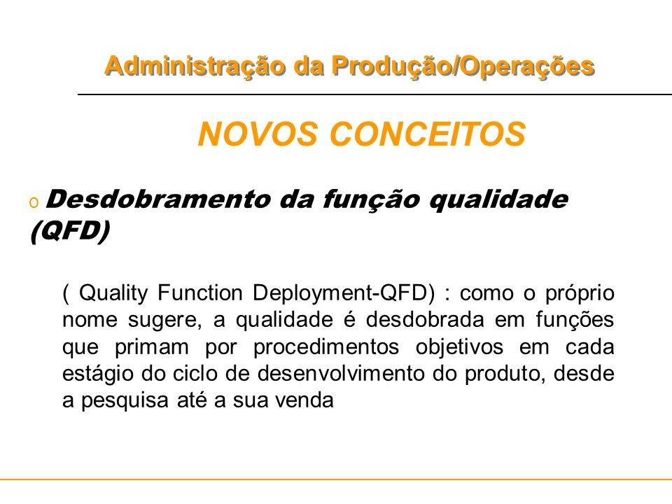 NOVOS CONCEITOS Desdobramento da função qualidade (QFD)