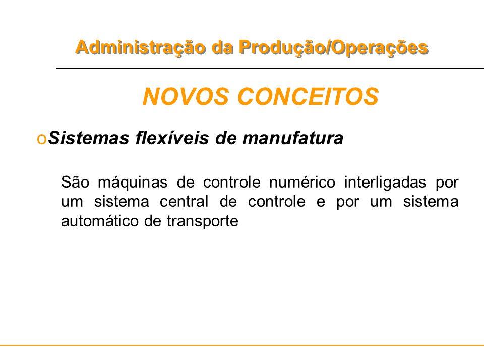 NOVOS CONCEITOS Sistemas flexíveis de manufatura