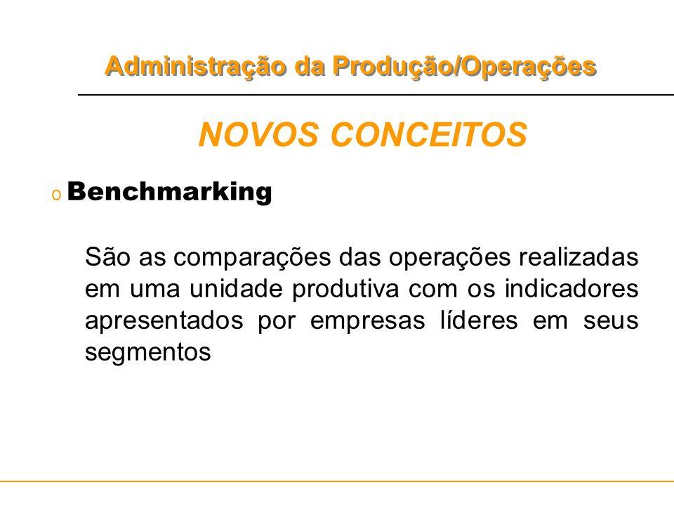 NOVOS CONCEITOS Benchmarking.