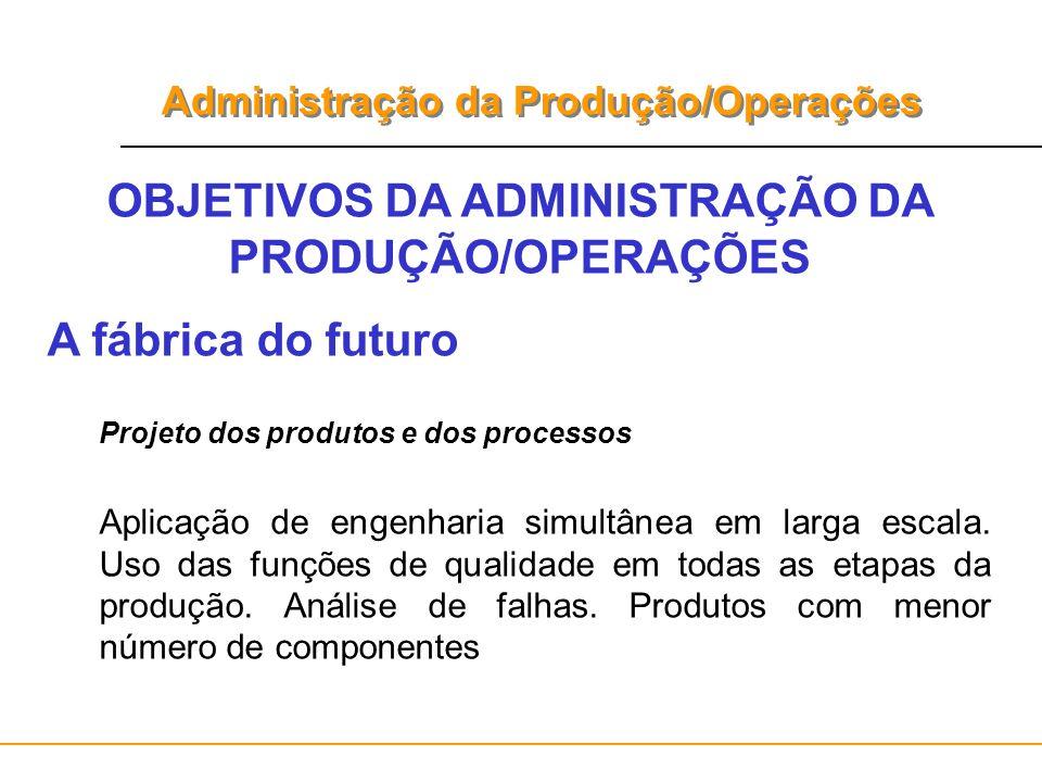 OBJETIVOS DA ADMINISTRAÇÃO DA PRODUÇÃO/OPERAÇÕES