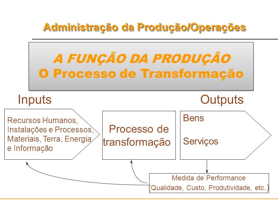 A FUNÇÃO DA PRODUÇÃO O Processo de Transformação