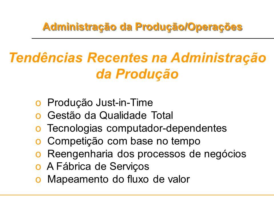 Tendências Recentes na Administração da Produção