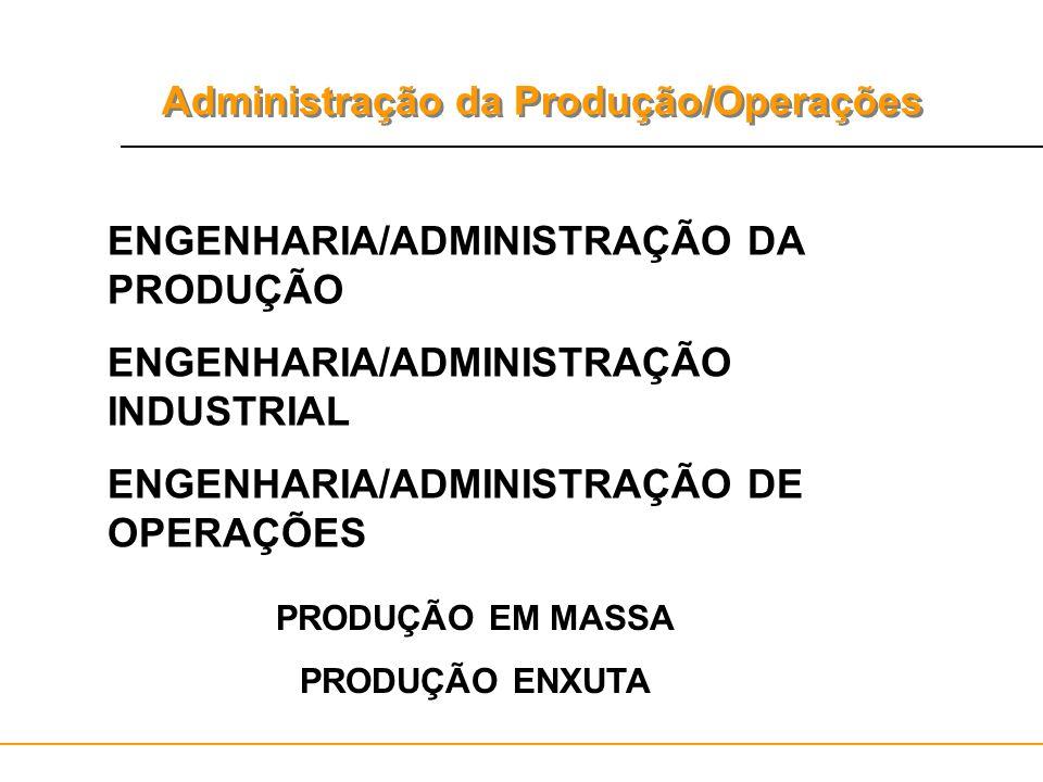 ENGENHARIA/ADMINISTRAÇÃO DA PRODUÇÃO