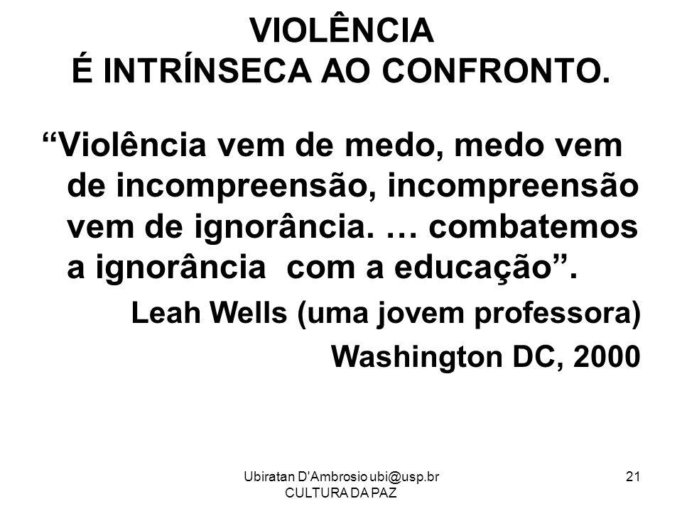 VIOLÊNCIA É INTRÍNSECA AO CONFRONTO.
