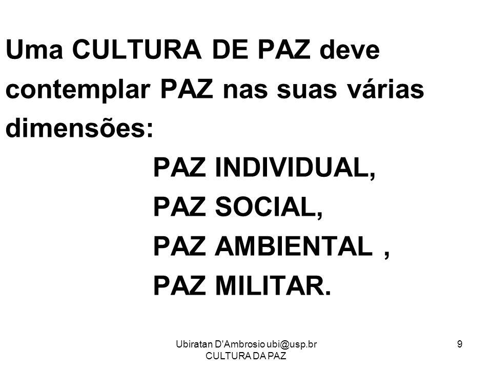 Ubiratan D Ambrosio ubi@usp.br CULTURA DA PAZ