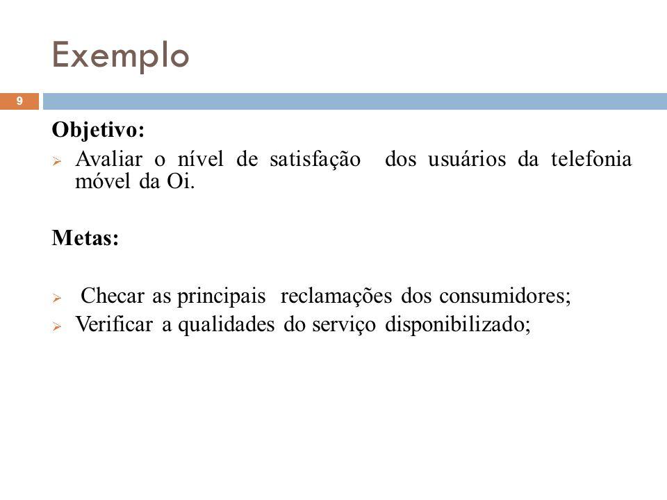 Exemplo Objetivo: Avaliar o nível de satisfação dos usuários da telefonia móvel da Oi. Metas:
