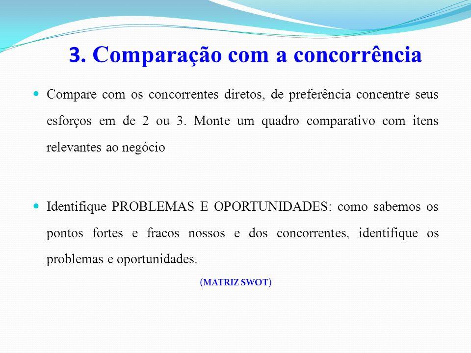 3. Comparação com a concorrência