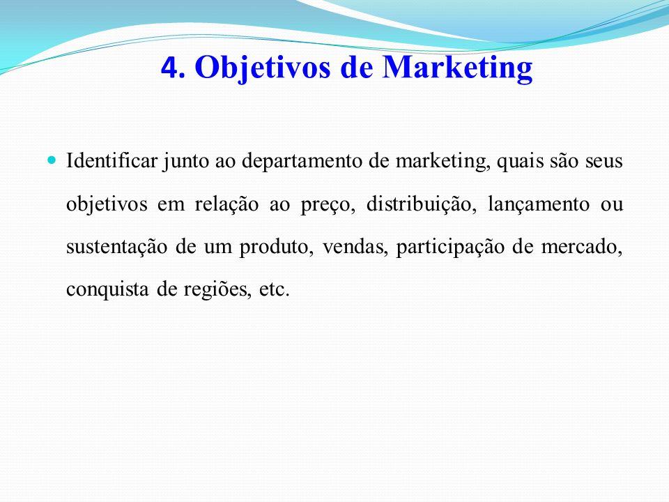 4. Objetivos de Marketing