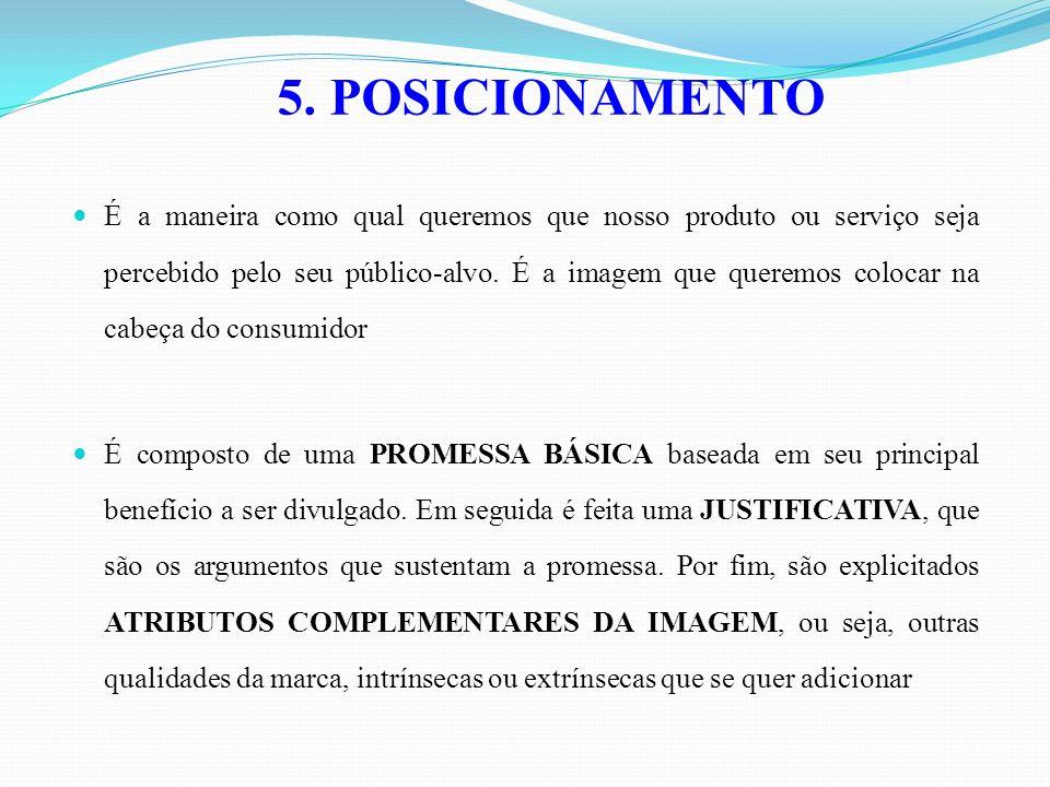 5. POSICIONAMENTO