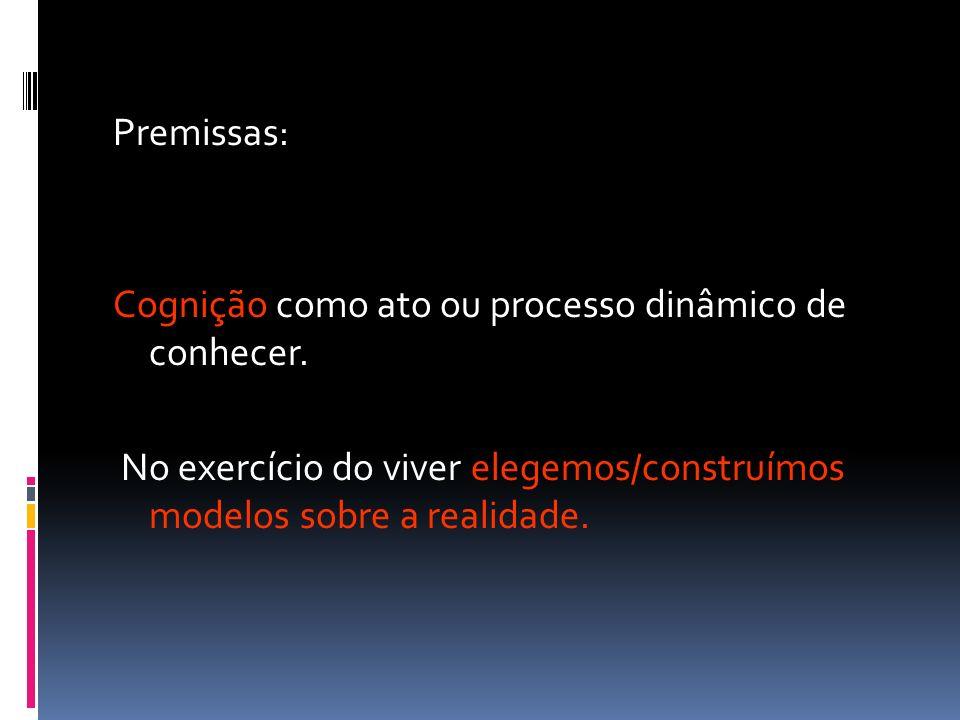 Premissas:Cognição como ato ou processo dinâmico de conhecer.