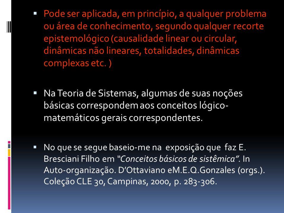 Pode ser aplicada, em princípio, a qualquer problema ou área de conhecimento, segundo qualquer recorte epistemológico (causalidade linear ou circular, dinâmicas não lineares, totalidades, dinâmicas complexas etc. )