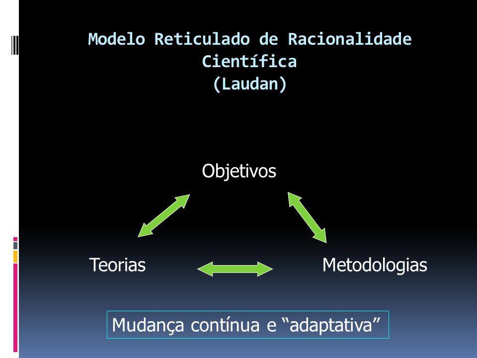 Modelo Reticulado de Racionalidade Científica (Laudan)