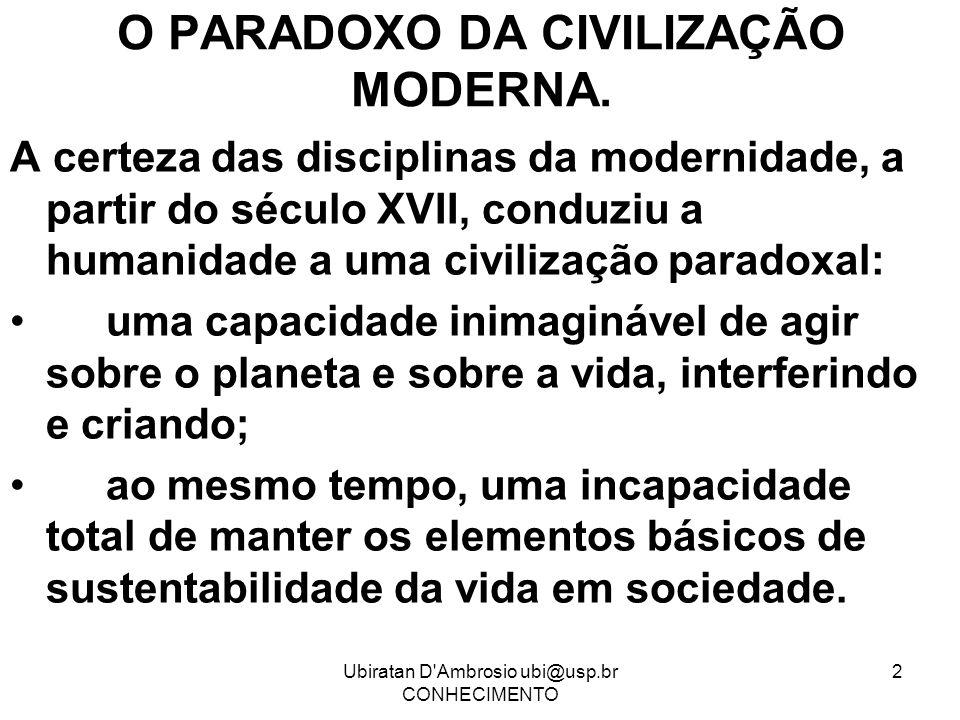 O PARADOXO DA CIVILIZAÇÃO MODERNA.
