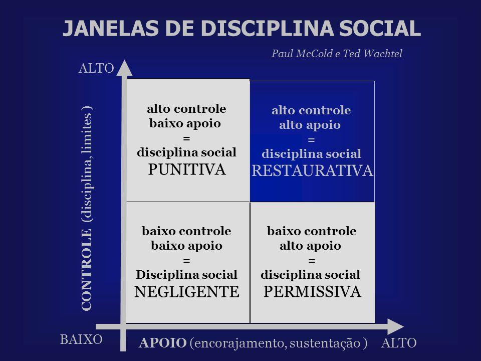 JANELAS DE DISCIPLINA SOCIAL
