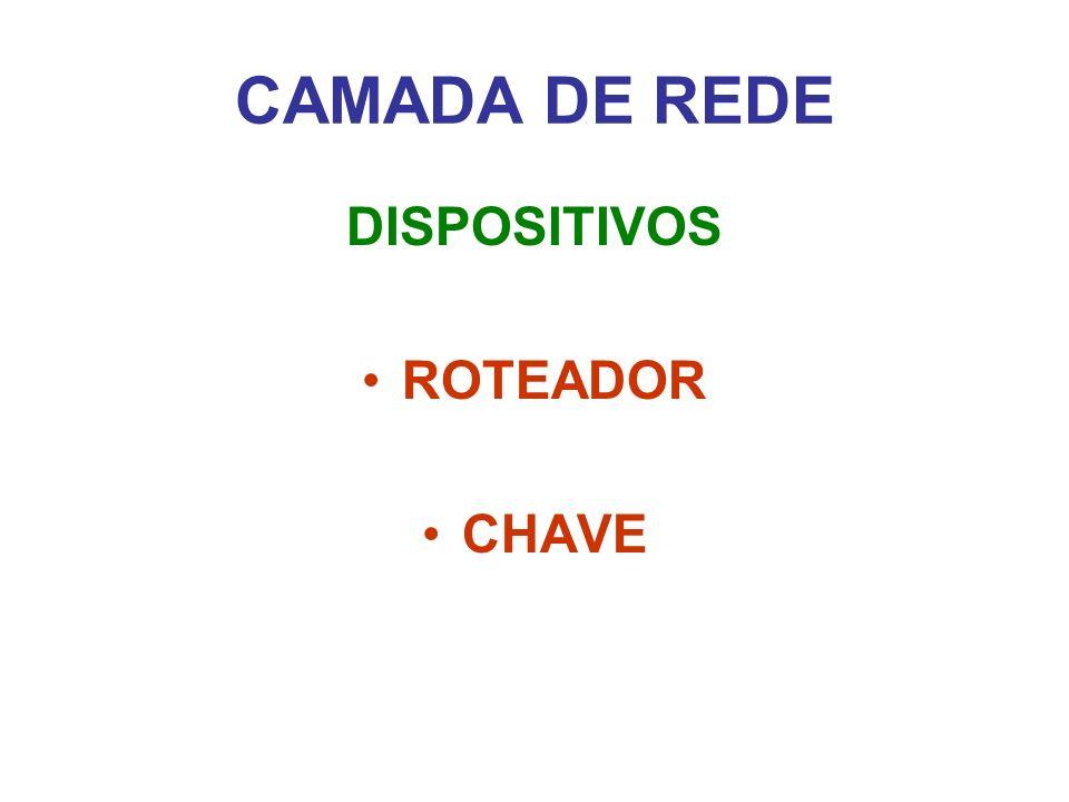 CAMADA DE REDE DISPOSITIVOS ROTEADOR CHAVE