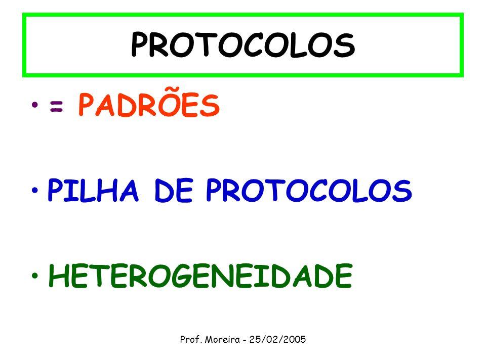 PROTOCOLOS = PADRÕES PILHA DE PROTOCOLOS HETEROGENEIDADE