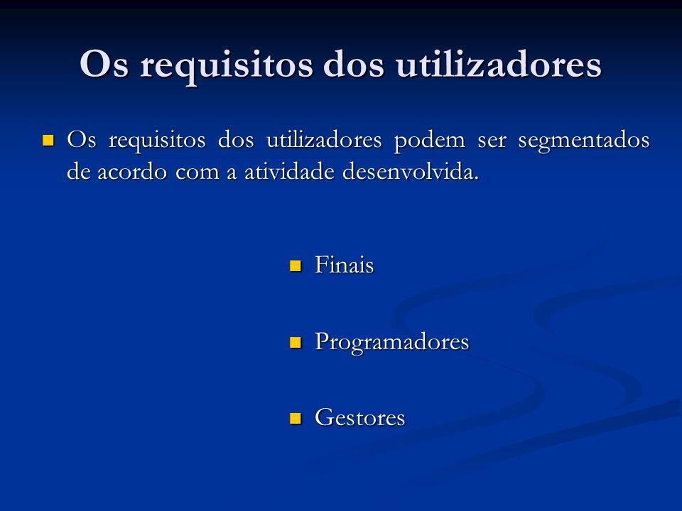 Os requisitos dos utilizadores