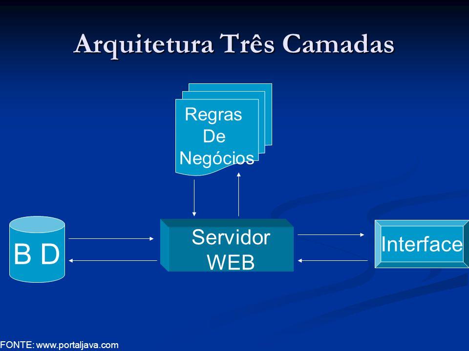 Arquitetura Três Camadas