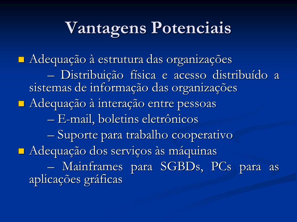 Vantagens Potenciais Adequação à estrutura das organizações
